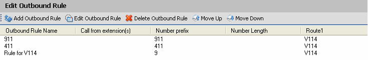 Figure 7: 3CX VoIP Provider Wizard Sequence (e) *We define an outbound rule on calls prefixed with 9 (external calls) to be sent to V114 and subsequently to PSTN. 4.