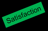 Voice of the customer analytics What properties drives customer satisfaction?