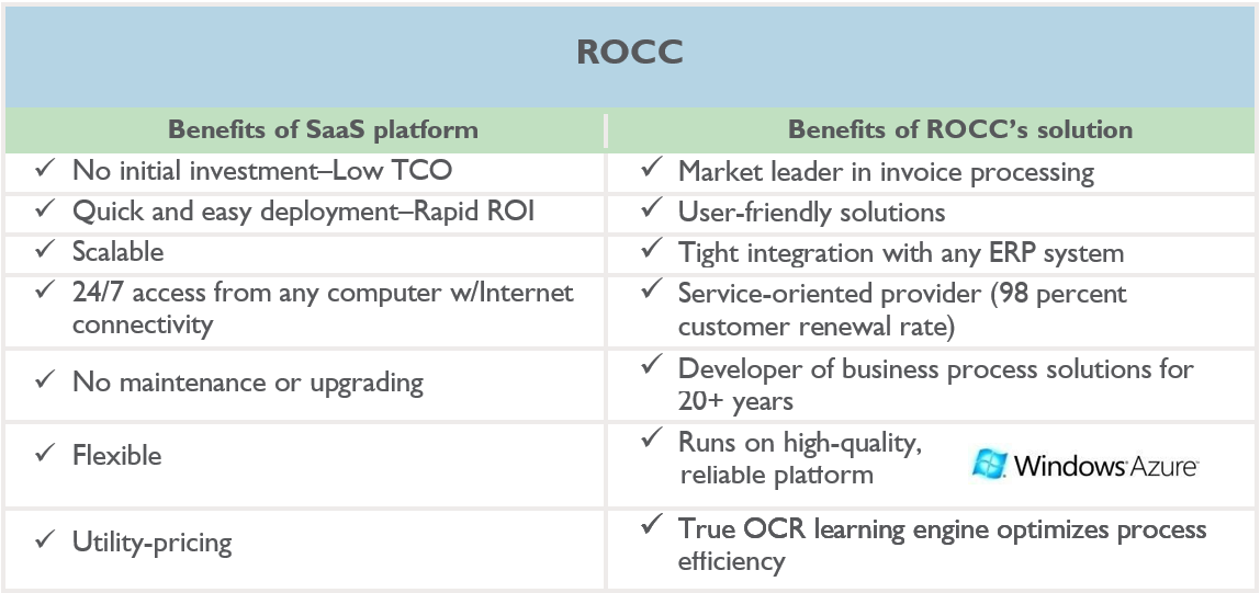 Addendum A Brief on ROCC s Cloud Solution ROCC s Cloud Solution offers the unique combined benefits of a cloud-based service, along with the proven quality and reliability of the most widely utilized