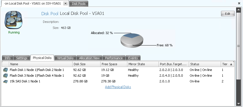 The screenshot above displays a disk pool created in SANsymphony-V on one of the virtual SAN nodes (SSV-VSA01) using four flash disks and a SAS disk.