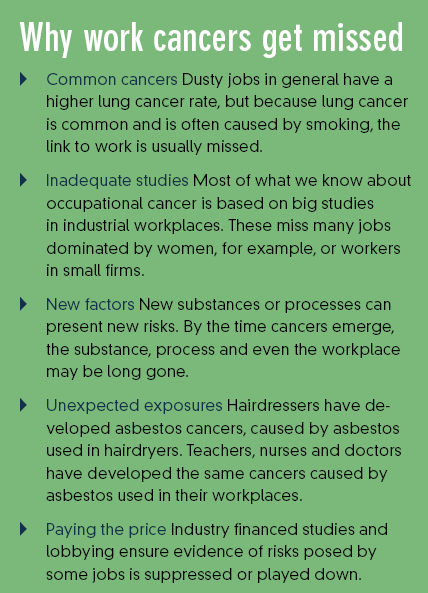 Occupational cancer is the forgotten epidemic ILO It estimates occupational cancers make up