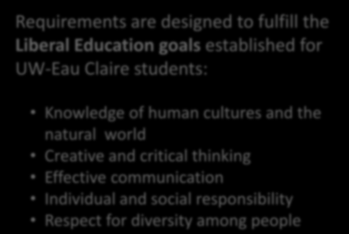 Requirements are designed to fulfill the Liberal Education goals established for UW-Eau Claire students: Knowledge of human cultures and the