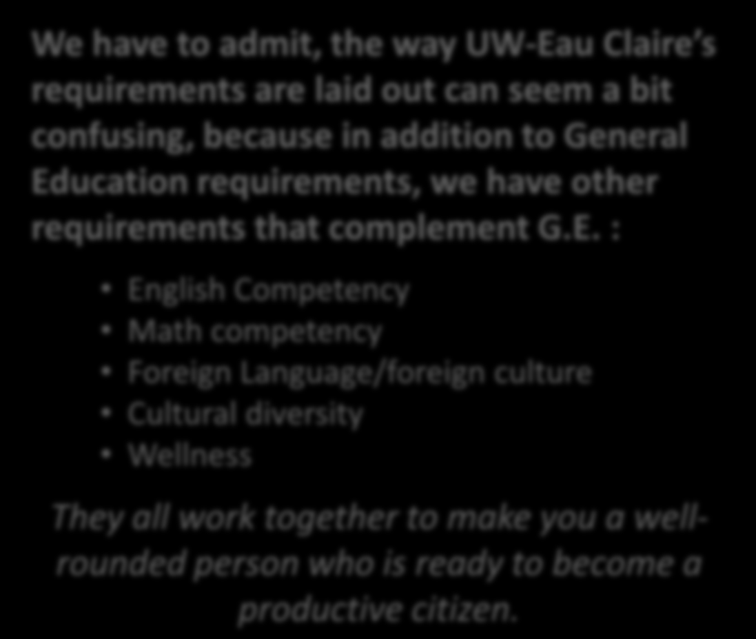 We have to admit, the way UW-Eau Claire s requirements are laid out can seem a bit confusing,
