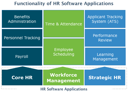 Why is this a #HR HOT TOPIC?
