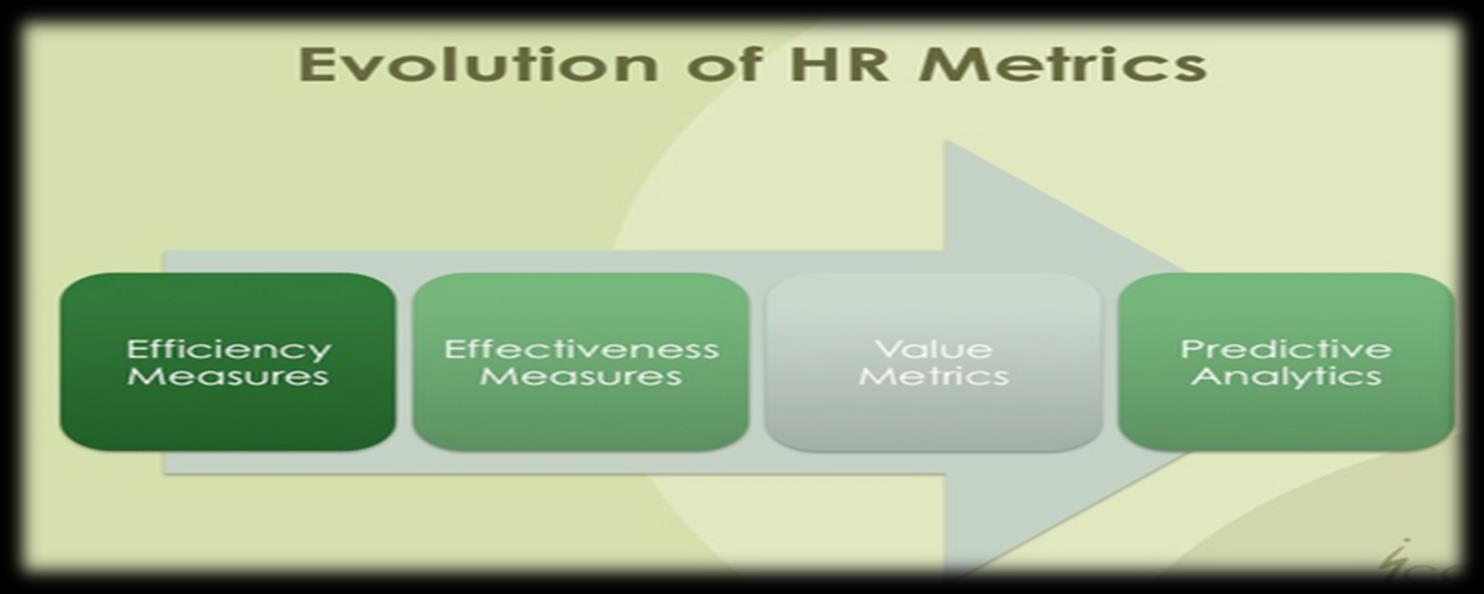 Modern HR Metrics and Analytics Transition period More organizations are now reporting a larger