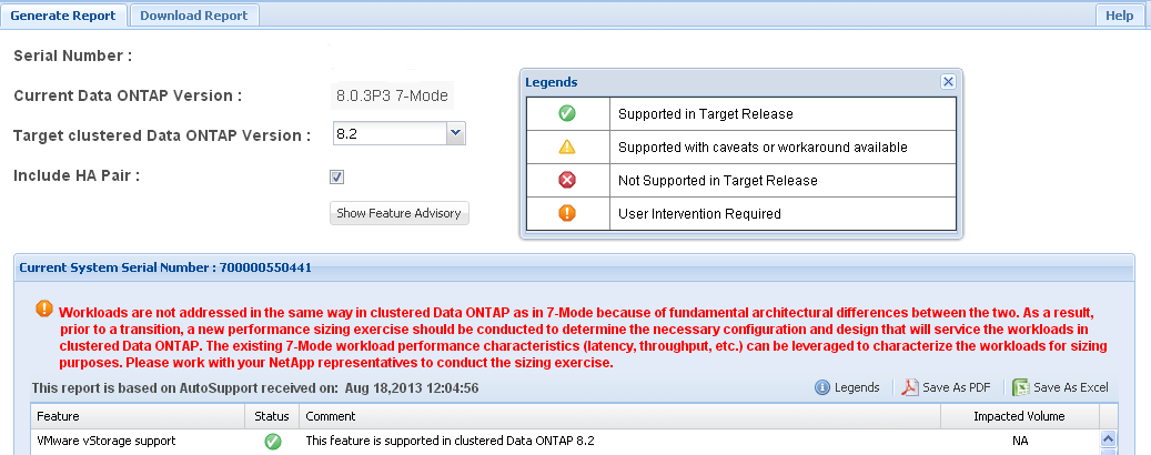 With Transition Advisor, you can perform an automated comparison of existing Data ONTAP 7-Mode system features with features available in a specified target clustered Data ONTAP release, based on