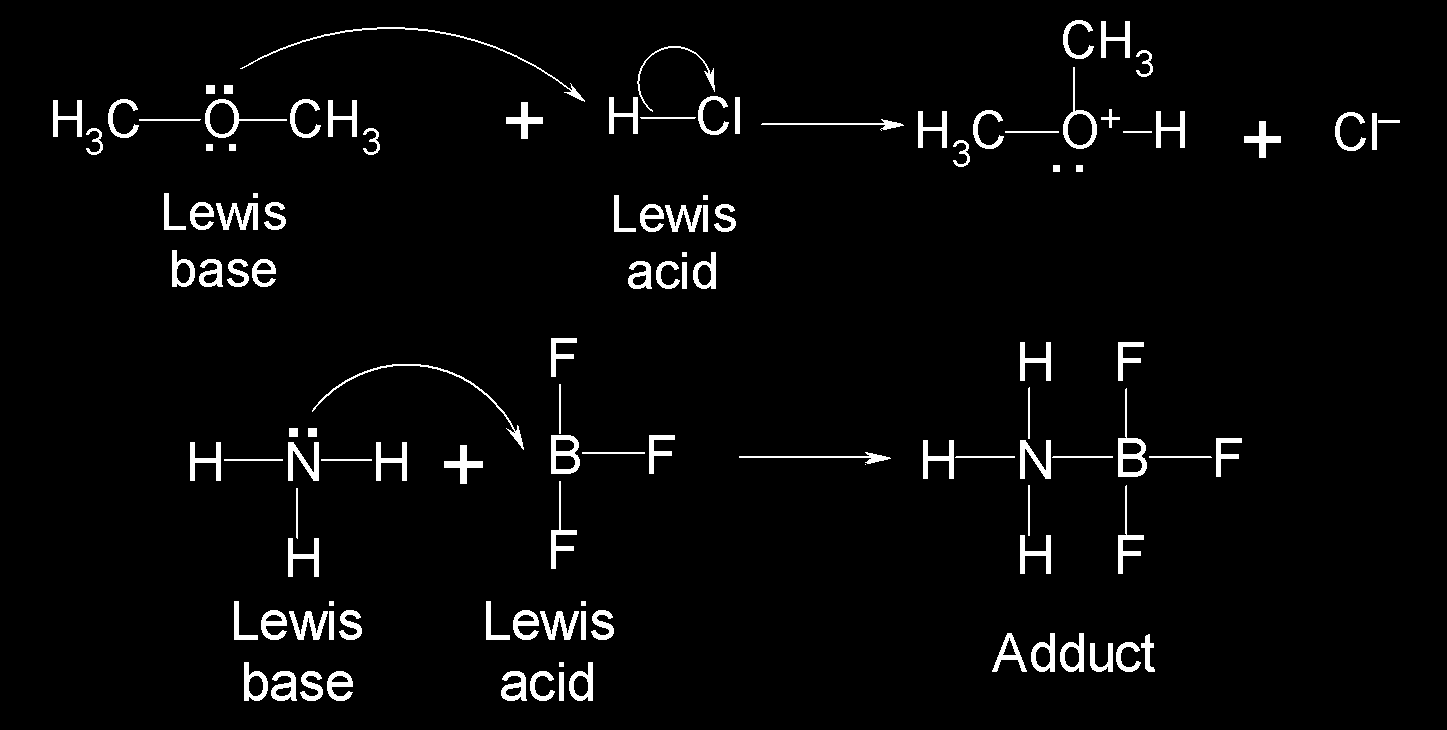 A c i d s a n d B a s e s C h 1 5 P a g e 8 Lewis Definitions: This definition does not require water or aqueous reactions. Acid: Accepts a share of a nonbonding electron pair.