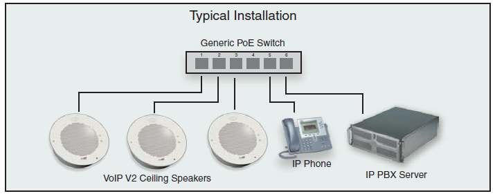 Configuring the V2 Ceiling Speaker 15 6.0 Configuring the V2 Ceiling Speaker 6.1 About the V2 Ceiling Speaker The CyberData SIP-enabled IP Version 2 IP Speaker is a Power over Ethernet (PoE 802.
