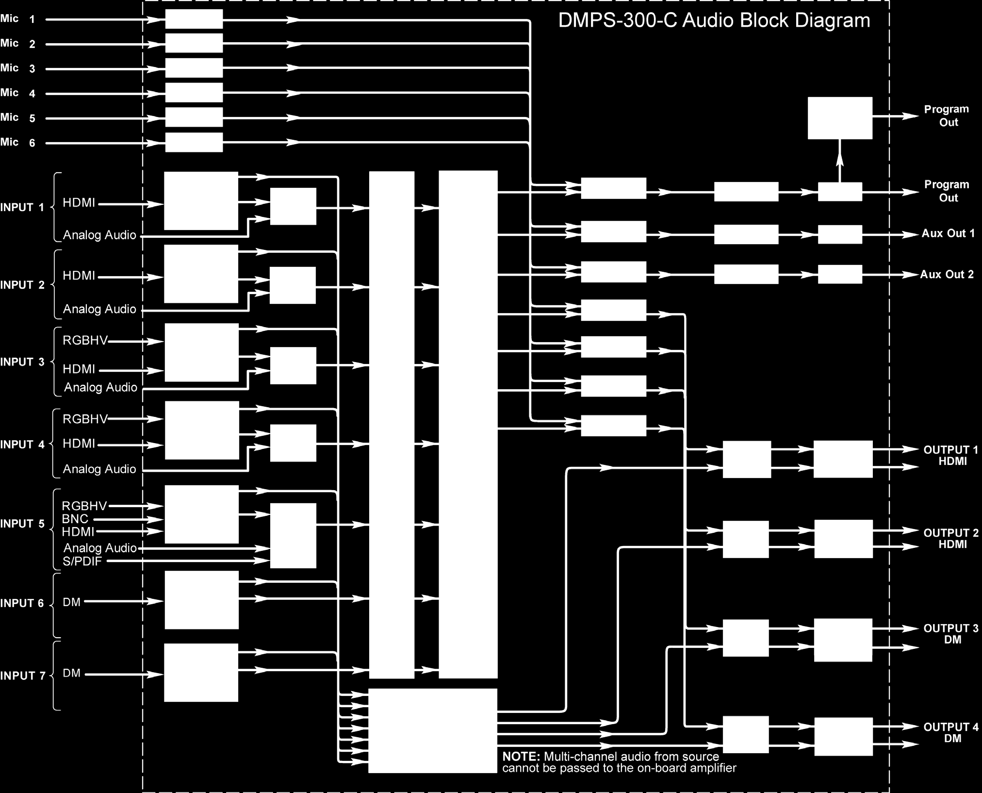 14 0 crestron dmps 100 c dmps 200 c dmps 300 c dmps 300 c aec crestron audio wiring diagram at gsmx.co
