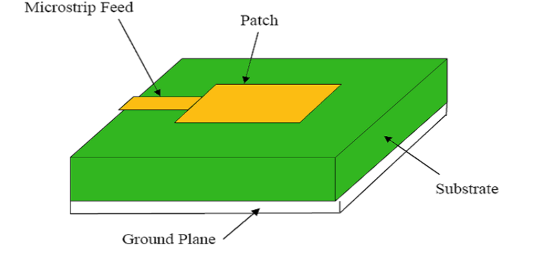 microstrip antenna thesis Phd thesis on patch antenna phd thesis on patch antenna customessaysunlimited com phd thesis on microstrip antenna best college admission essays double spaced help.
