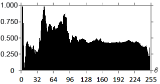 Histogram of such normalized disparity map is sparse (Fig. 18a) as only 25 discrete disparity values exist. In example depicted in Fig.