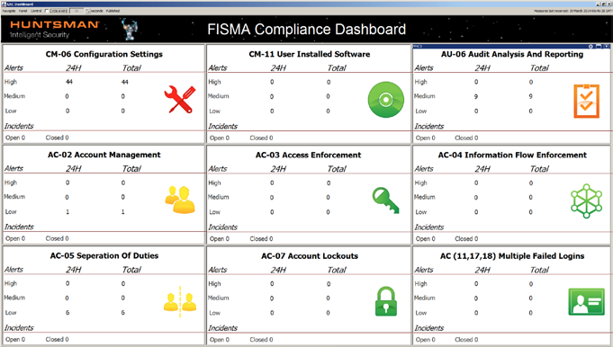 FISMA / NIST SP800 53: Compliance Overview With Huntsman SIEM The US Federal Information Security Management Act (FISMA) is now a key element of the US Government s approach to the defense of its
