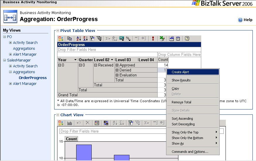 Configuring an Aggregated Data Alert Aggregated Alerts are created using the Aggregations Page. As seen in Figure 7, there is a popup menu available when right clicking on the chart view.