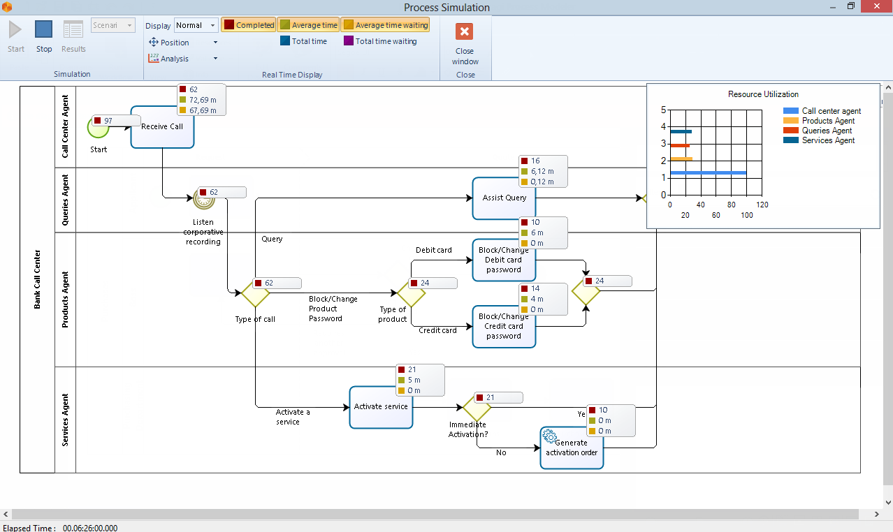 Bizagi BPM Suite Functional Description 9 Bizagi simulation is robust and easy to use: just take your process flowchart and add information about time, resources, cost.