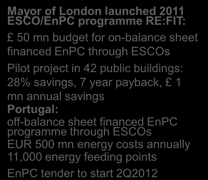 EnPC market potential in Romania Example of ducational buildings Mayor of London launched 2011 ESCO/EnPC programme RE:FIT: 50 mn budget for on-balance sheet financed EnPC through ESCOs Pilot project