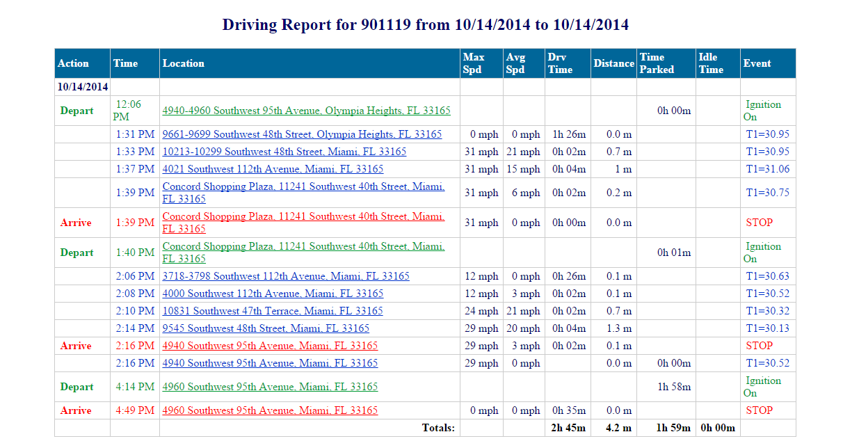 The driving report for the vehicle displays.