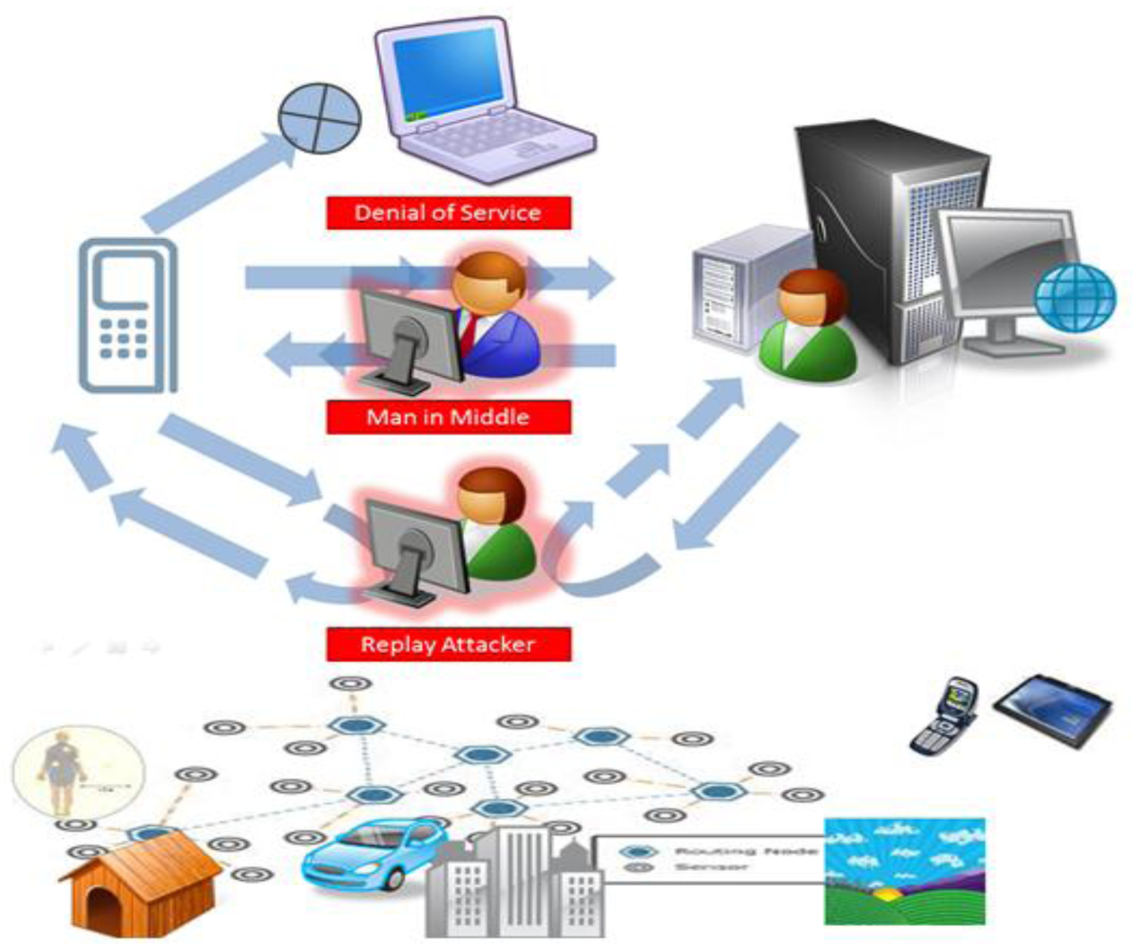 communication essay skill internet of things and the communication by yseing acl message essay writing techniques