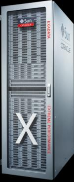 Months to Minutes Two Oracle Homes Business Objectives Cost Savings Rapid Provisioning 2011 Extreme Standardization Solution Exadata for Rapid, reliable deployments Enterprise servers