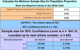 Determining Sample Size Sample Size for Estimating Proportion p When an estimate of p is known: (solve for n by algebra) Round Off Rule for Determining Sample Size If the computed sample size n is