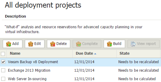 Deployment Planning Tracking deployment project requirements - A simple way to track current vs future resource usage.