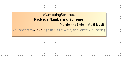 The following table shows number parts that should be created to compose numbering formats described in the preceding table.