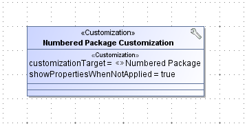 4. Creating a customization class for the stereotype that customizes the desired element In order to use the just created scheme for numbering packages, we need to define it in the numbering