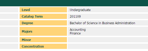 The Degree 'Categories'?