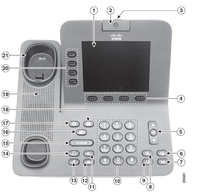 1 Phone Screen 2 Video Camera 3 Lens Cover button 4 Soft key buttons 5 Navigation pad and Select button 6 Conference button 7 Hold button 8 Transfer button 9 Redial button 10 Key Pad 11