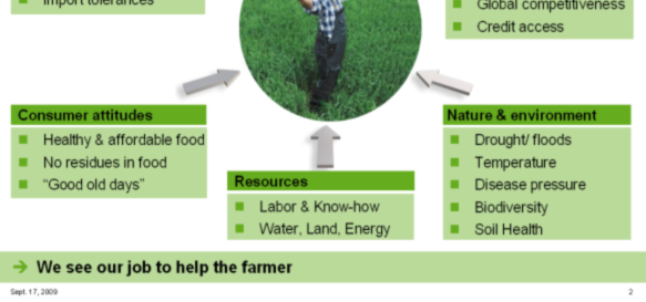 Drive for Sustainability The stressed farmer Putting sustainable agriculture in context is a complex task Sustainable solutions can not be defined by ideologies, but should be based on evidence