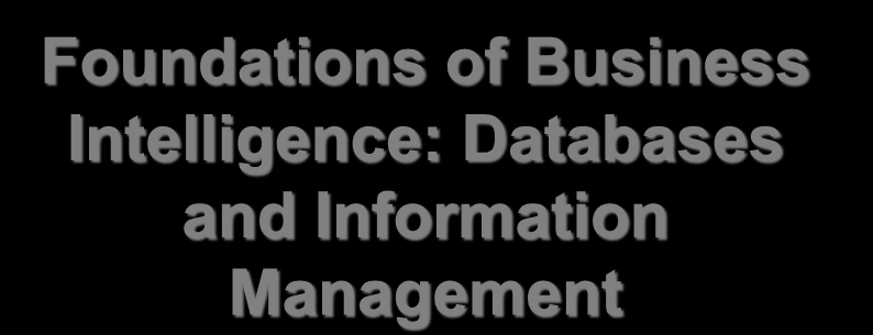 Databases and Information