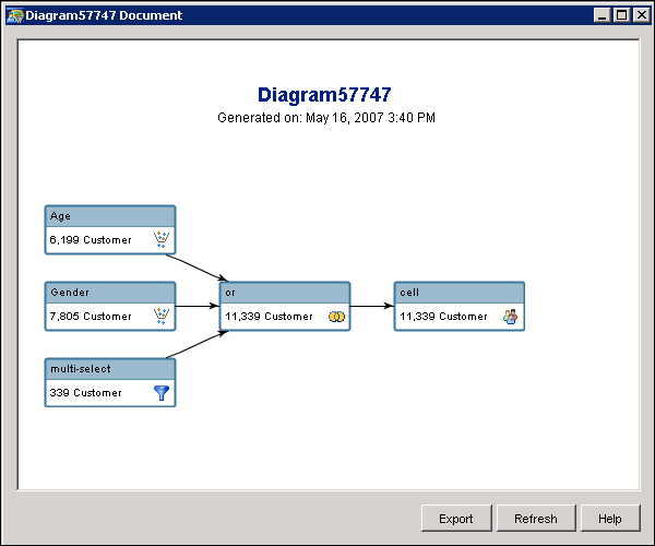 Creating a Node Details Document 273 To create a diagram picture, follow these steps: 1. Select Diagram Picture in the Create Document window. 2. Select a layout from the Layout drop-down list.
