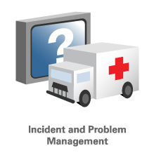 Enterprise Manager Enabling ITIL Incident Management Incident Management Incident: Unplanned interruption to an IT service or reduction in the quality of an IT service Goal: