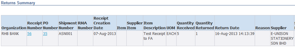 Review Return a. Supplier can review a historical transaction of all return that have been recorded for the goods done by buyer from RHB Banking Group under Shipments -> Returns tab. b. Select Search criteria and click Go button.