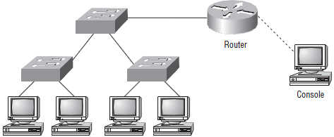 hardware and networking study material pdf