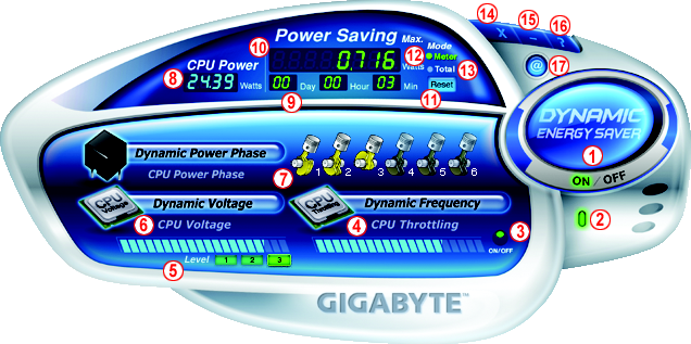 4-4 Dynamic Energy Saver GIGABYTE Dynamic Energy Saver is a revolutionary technology that delivers unparalleled power savings with the simple click of a button.