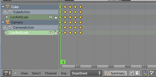 More About the Dope Sheet: The Dope Sheet shows your animation keys as small diamonds along the timeline.