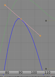 As mentioned before, when you create an animation for an object, Blender automatically tries to smooth the path of animation through your key points.