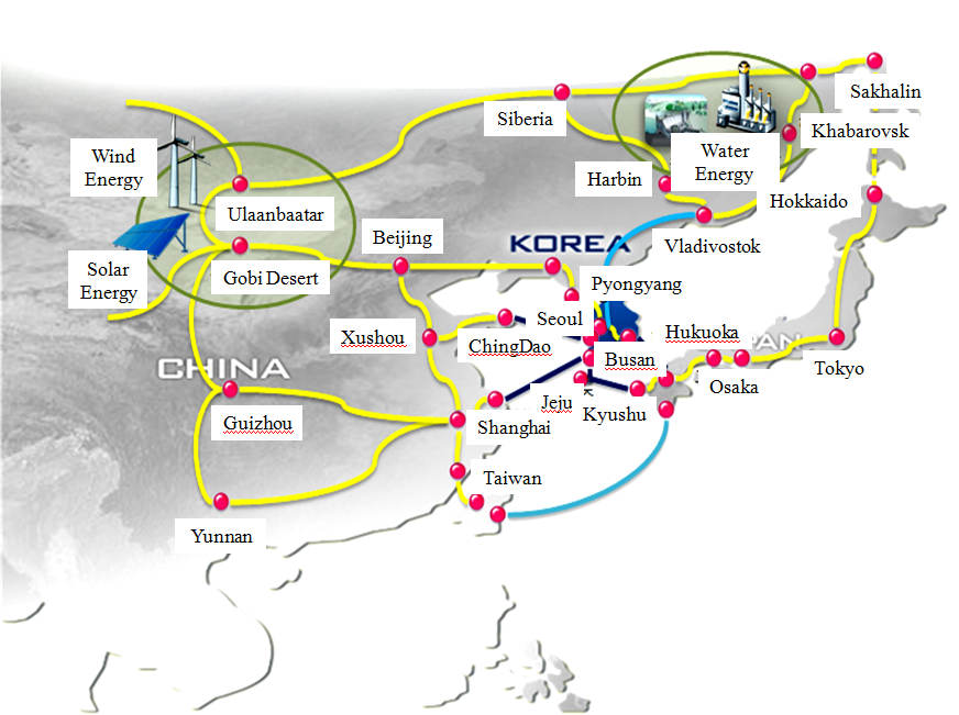 Fig. 4. Supergrid Plan of SoftBank and Japan Policy Council Also the KEPCO is trying to make the grid interconnection with the China, Russia and Japan.