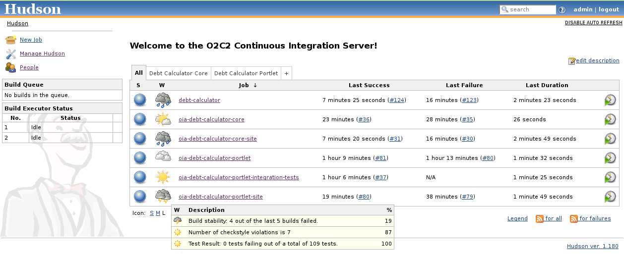 Continuous Integration The Hudson Dashboard An