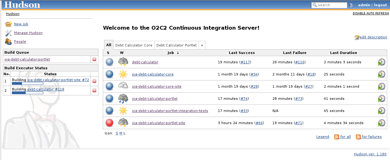 Continuous Integration The Hudson Dashboard An overview