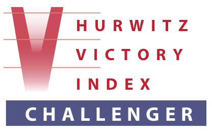 Predixion A Challenger in the Hurwitz Victory Index Go to Market Strength Predixion has made rapid progress since its founding.