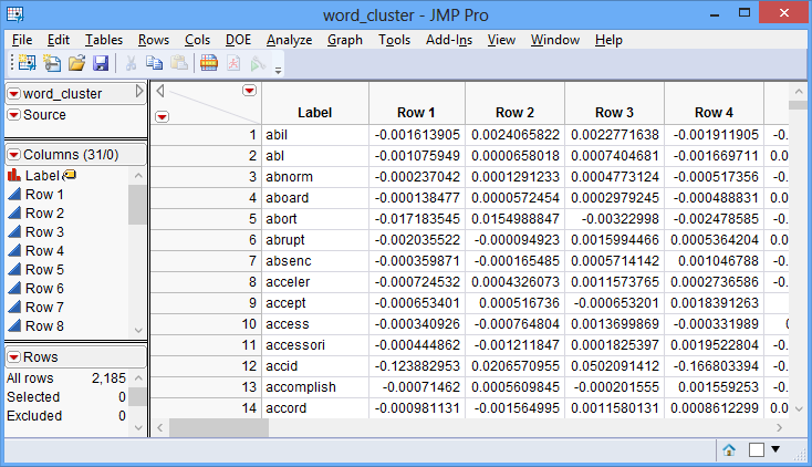 The counts may be obtained by clicking the red triangle next to Distributions and selecting Script > Data Table Window.