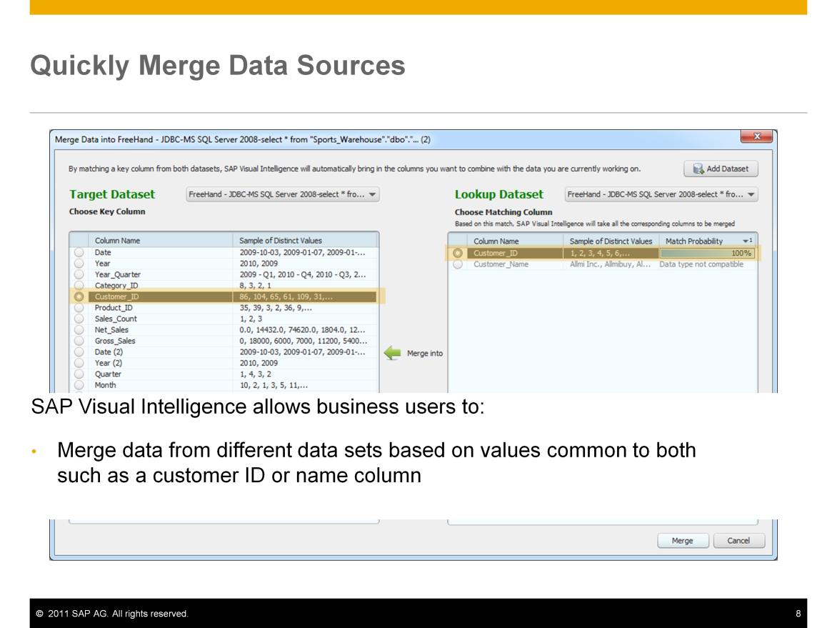 Users can import data from multiple data sources and put them into a single view.