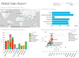 Visuals & Solutions the Microsoft BI strategy Personal