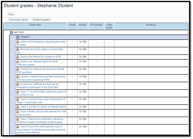 The Student grades tab shows all of the graded student assignments for the entire course.