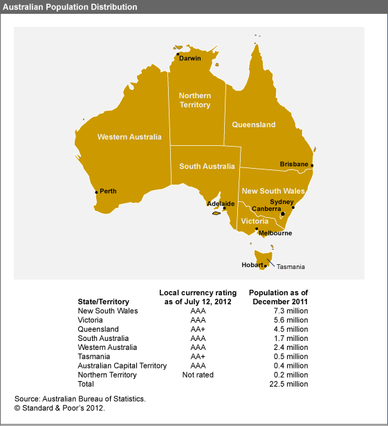 an overview of the population demographics of australia Between 1945 and 2000, most of australia's population increase came from   according to the 1996 census, there were 53 birthplace groups with 10,000 or   such as the introduction of multicultural television and radio networks funded by.