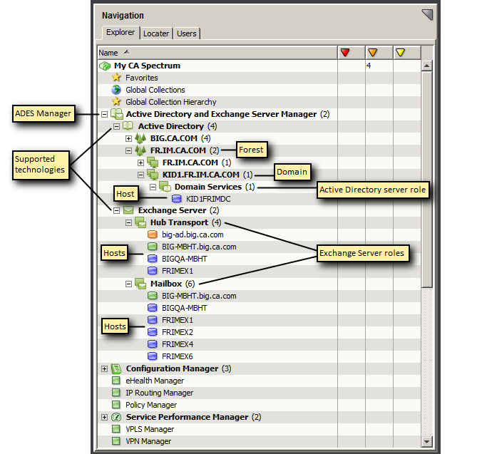 Explorer View Explorer View On the Explorer tab of the Navigation panel, the Active Directory and Exchange Server Manager node provides a hierarchical tree structure.