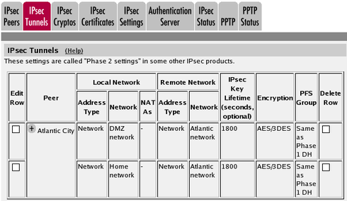 Then, create a new row in the IPsec Tunnels table. Under Peer, select the newly created VPN tunnel.