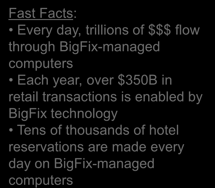 Who is BigFix?