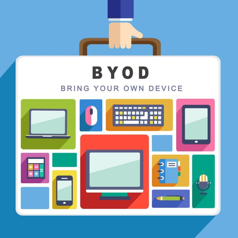 MARKET TRENDS Digital Transformation and BYOD Trend In order to take advantage of the digital chance, enterprises need to understand where digitization can help their processes.